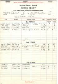 Summit Series - Super Series - Score Sheet - September 28, 1972 ...