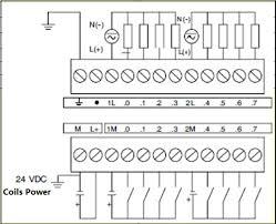 schneider plc wiring diagram schneider image module em223 i8rq8 similar as siemens s7 200 plc 8 input 8 relay on schneider plc
