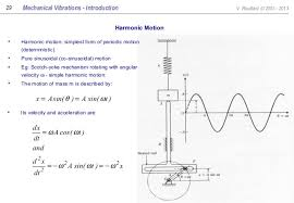 Mechanical Vibration Under Fontanacountryinn Com