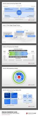 Try Our Powerpoint Templates On Enterprise Architecture And Set ...