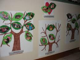 Family Tree Design In Illustration Board Forever Springtime Family Tree Photo Board