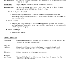 Nice Lpn Sample Resume For Nursing Home Photos Example Resume