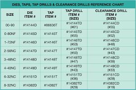 Standard Threading Taps 8 Sizes 00 90 To 8 32nc