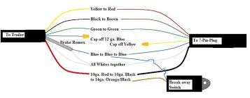 7 wire flat harness wiring diagram flat towing harness 7 wire rv plug to 4 plug wiring diagram7 plug trailer wiring harness