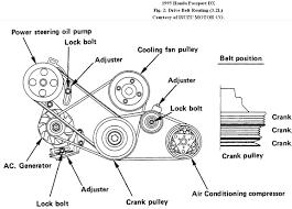 Belts: 1995 Honda Passport Power Steering Belt Where Does It Go ...