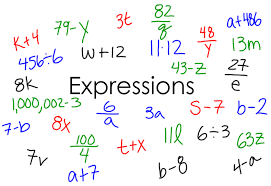6th grade equations expressions functions