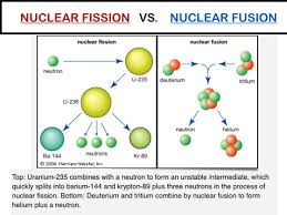 fission vs fusion she blinded me with science aqa physics and chemistry