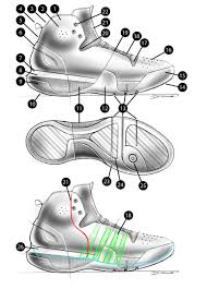 Nike Shoe Design Process Post Nike Sneaker Fiasco A Footwear Design Expert