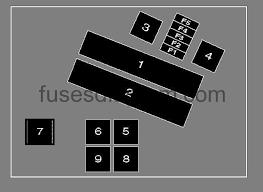 1998 bmw fuse box freddryer co 2000 BMW 323I Fuse Box Location at 1998 Bmw 528i Fuse Box Diagram