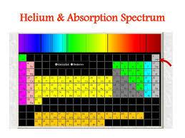 Helium Light Spectrum Questions What Is A Continuous Spectrum Ppt Download