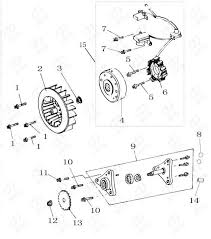 sunl 4 wheeler wiring diagram sunl discover your wiring diagram roketa 110cc atv wiring diagram wiring diagram kazuma jaguar 500cc