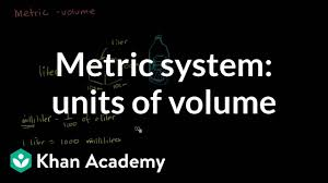 Metric System Units Of Volume Video Khan Academy