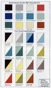 ford truck paint color codes moreover chevy truck wiring ford truck paint color codes moreover 1948 chevy truck wiring diagram