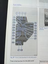2005 volkswagen jetta fuse diagram · home of jeremy olexa fuse diagram