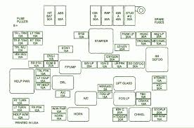chevy fuse box diagram chevy wiring diagrams s10 wiring diagram pdf at Chevy Wiring Diagrams Automotive