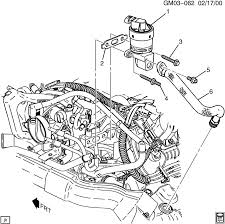 corolla wiring diagram discover your wiring oldsmobile silhouette egr valve location