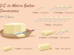 Stick Butter Conversion Chart Converting Grams Of Butter To Us Tablespoons