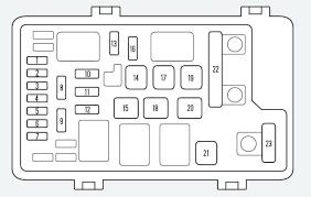2016 honda pilot fuse box diagram modern design of wiring diagram • 2006 honda pilot fuse box diagram wiring diagrams rh 23 ecker leasing de 2004 honda pilot fuse box honda pilot heater hoses diagram