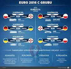 3 kez kupayı kaldıran Almanya 12. kez turnuvada