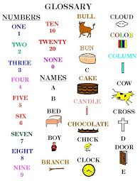 glossary for children text feature. Beautiful Glossary Page 21 First Of Glossary  On For Children Text Feature