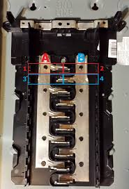 electrical need help determining if a multiwire branch circuit empty service panel