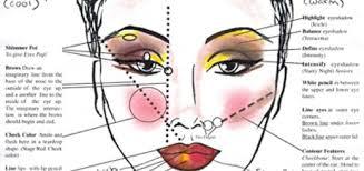 se makeup color face chart
