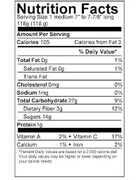 Image result for banana label