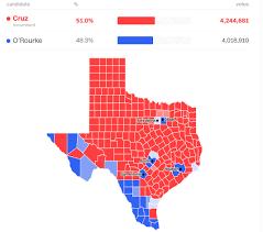 Beto Orourke Vs Ted Cruz Difference And Comparison Diffen