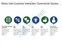 Commercial Quotes Classy Demo Visit Customer Interaction Commercial Quotes Proposal Customer