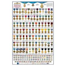 Army Awards And Medals Chart Army Medals Chart Us Of America Army Medals Us Military