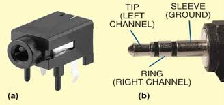 female stereo jack wiring diagram wiring schematics and diagrams 3 5mm jack wiring diagram nilza male barrel plug