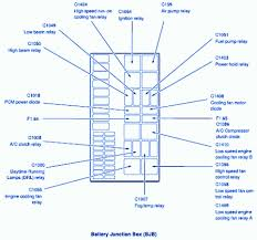 fuse box diagram for 1999 ford explorer wiring diagram 2000 ford explorer power distribution box diagram at 99 Ford Explorer Fuse Box Diagram