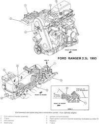 1990 miata fuse box wiring diagram and fuse box 93 Ford Ranger Fuse Box Diagram 04 ford crown victoria fuse diagram further 04 expedition fuse box diagram moreover 2001 mazda miata 1993 ford ranger fuse box diagram