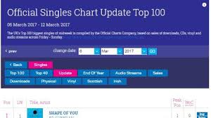 Cd Chart Singles To Buy Ed Sheeran Conquers With New Album Divide Ents Arts News