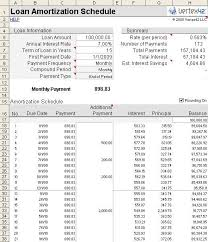 Personal Business Loans How To Use An Amortization Calculator To