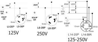 220v 50 amp plug badmatte info amp plug volt wiring diagram receptacle power strip international sockets 220v 50 female mp outlet to