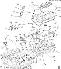 2010 buick enclave cylinder diagram wiring diagram user 2009 gmc acadia engine cylinder diagram wiring diagrams value 2010 buick enclave engine diagram 2009 gmc