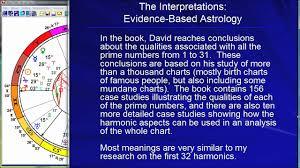 Adyashanti Birth Chart David Hamblins Book The Spirit Of Numbers