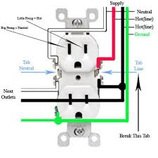 house outlet wiring diagram the best wiring diagram 2017 how to wire a receptacle with 3 wires at Ac Outlet Wiring Diagram