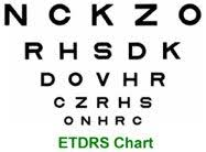 Jaeger Number 1 Eye Chart Visual Acuity