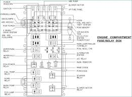 96 jeep grand cherokee limited fuse panel diagram wiring diagram 96 jeep grand cherokee limited fuse panel diagram
