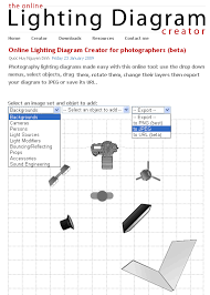 stuff you need to know @ photographer's tool for creating studio photography lighting diagrams pdf at Free Lighting Diagrams