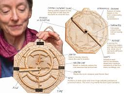 Astrolabe Chart Astrolabe A Short History Of These Medieval Computers