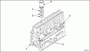 Series cylinder block and lineragram detroit ecm wiringesel diesel 60 wiring diagram s le physical layout lines