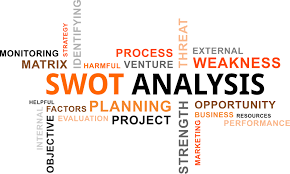 Swot Anaysis The Structure Of A Good Swot How To Do It Right Smi
