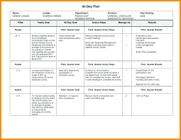 Action Plan Template For Key Decision Makers Department Sample ...