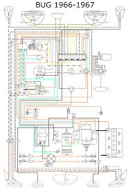 sand rail wiring diagram free download wiring diagrams schematics vw beetle trike wiring 1966 vw beetle wiring diagram wiring automotive wiring diagram sand rail wiring diagram motor sand rail wiring diagram