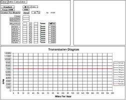 Transmission Gear Ratio Chart Gbox Transmission Gearchart