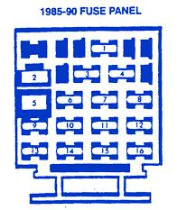 chevrolet cavalier z24 1990 engine main fuse box block circuit chevrolet cavalier z24 1990 engine main fuse box block circuit breaker diagram