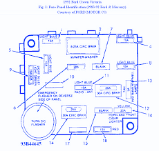 ford crown victoria fuse box block circuit breaker diagram ford crown victoria 1997 fuse box block circuit breaker diagram